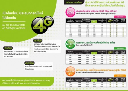 Package AIS 4G_1