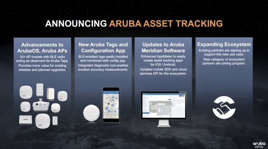 ArubaOS และ Aruba APs hpe_aruba_asset_tracking_solution